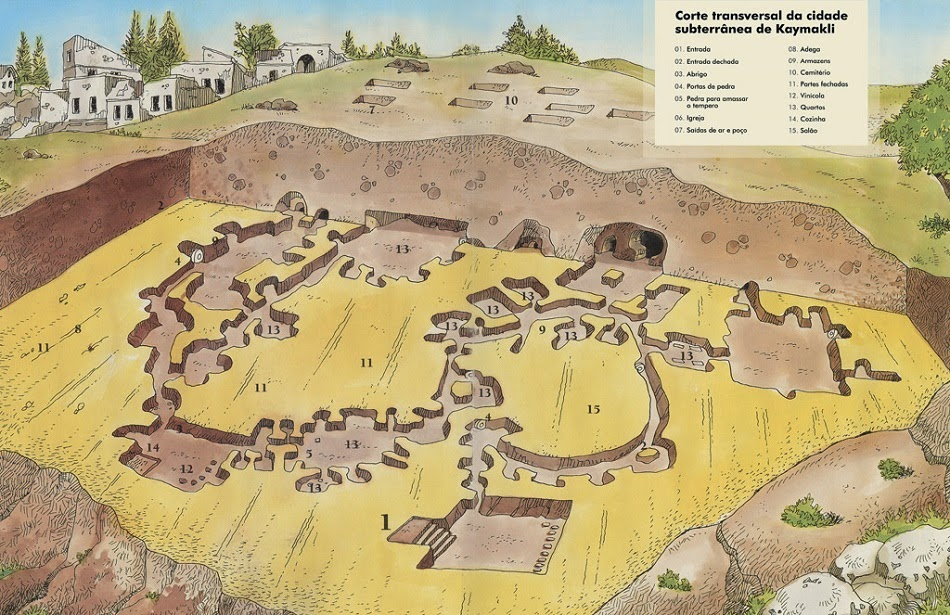 Mapa da Cidade subterrânea de Kaymakli na Capadócia