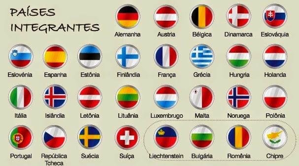 Países participantes do Acordo de Schengen