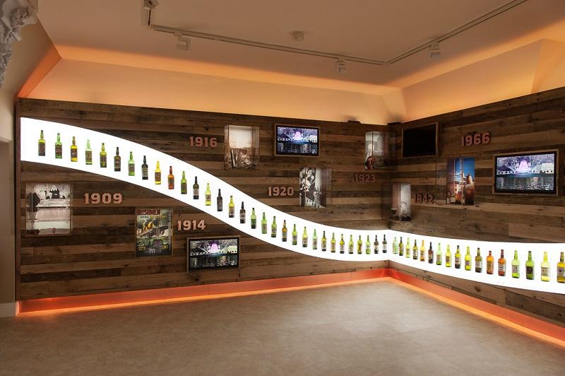 Linha do tempo do Museu do Whiskey Irlandês